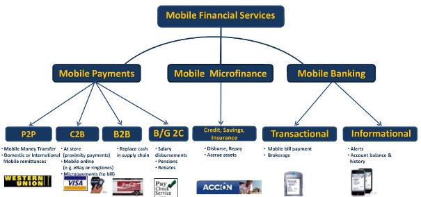 mobile-money-breakdown