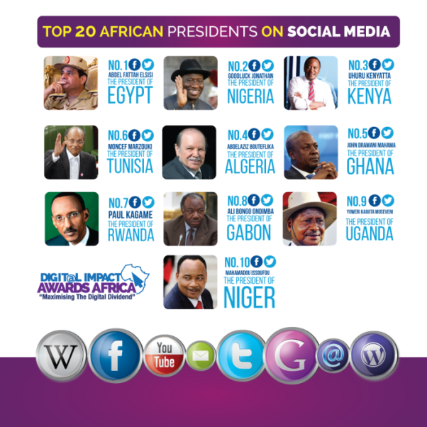 top-ten-presidents-africa-social-media