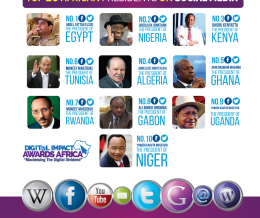 Top 20 African Presidents on Social Media ~ 2014