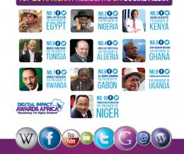 Top 20 African Presidents on Social Media ~ 2014