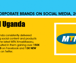 2013: Uganda Top 10 Corporate Brands on Social Media